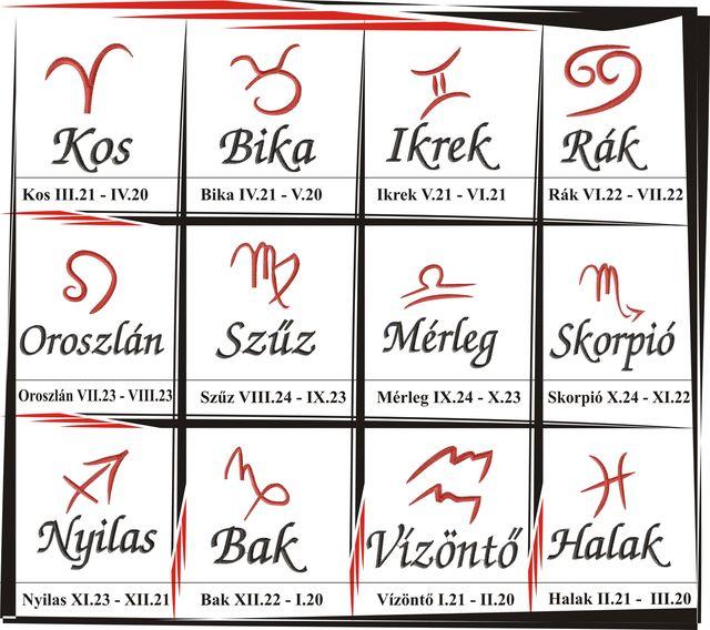 vyr_987horoszkop-tablazat_2