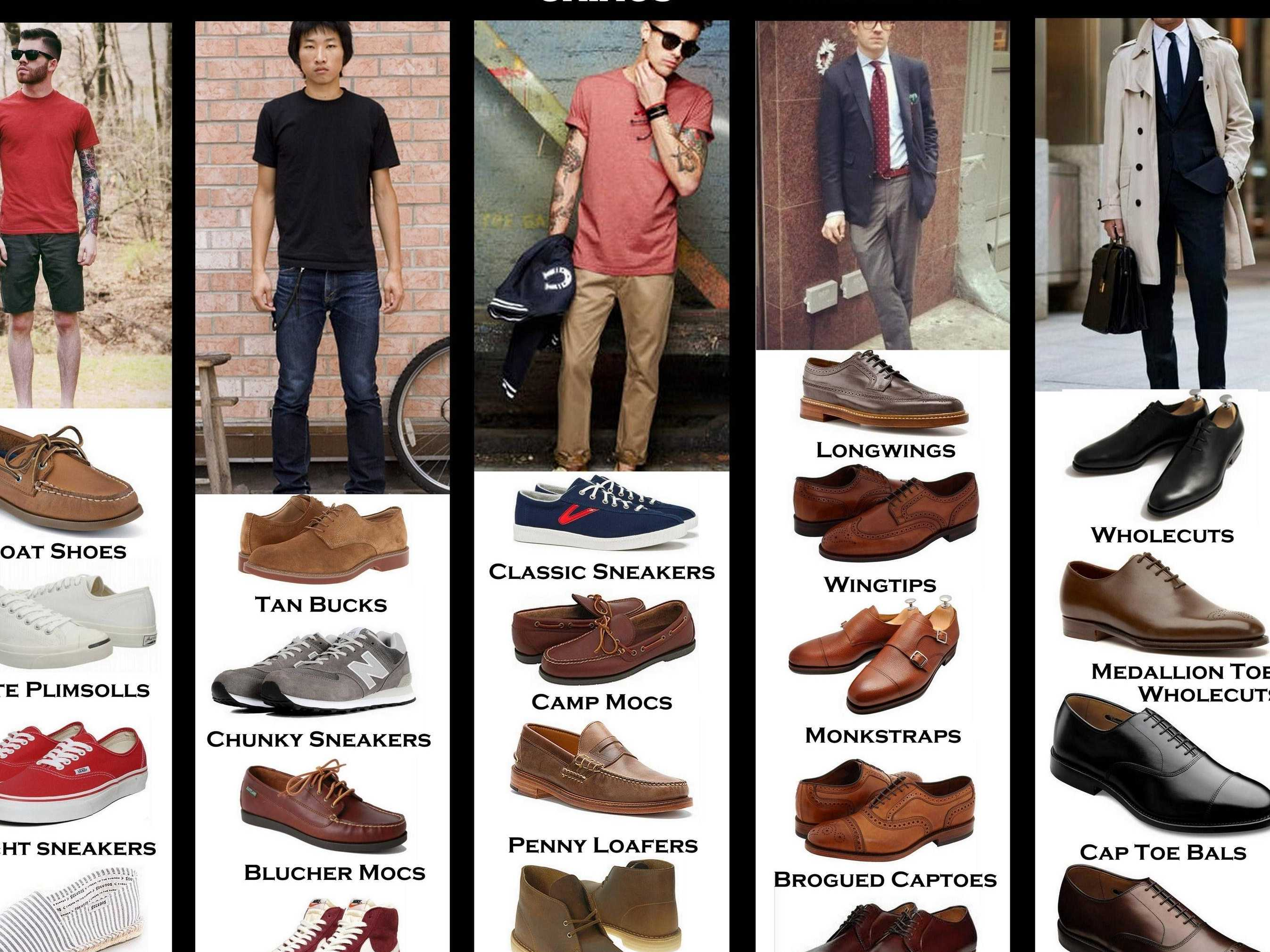 the-right-mens-shoes-for-every-type-of-pants-chart