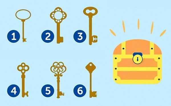 kulcsteszt